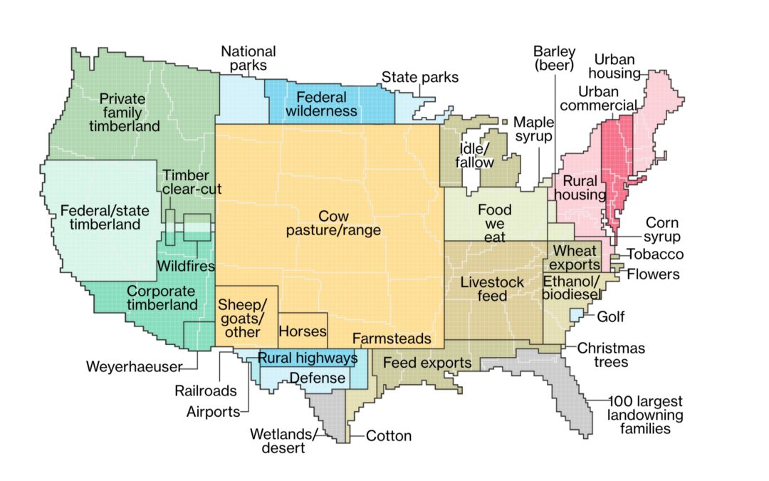 Land Use in the US